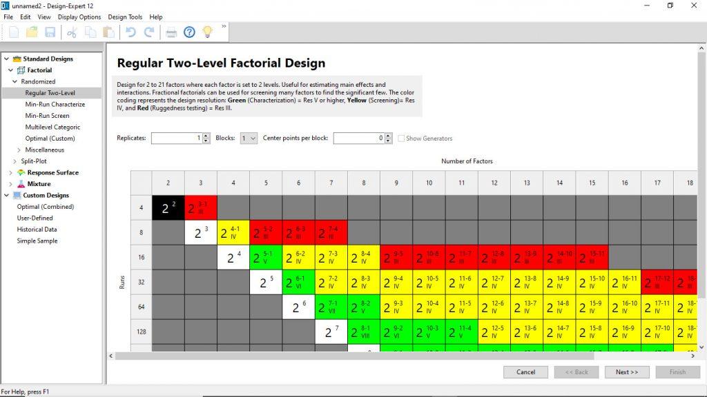 Design-Expert 12.0.3 Free Download