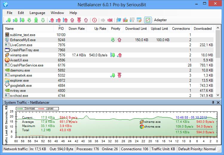 NetBalancer 10 Free Download